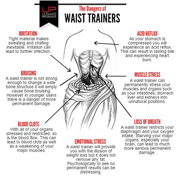 waist-trainer-effects