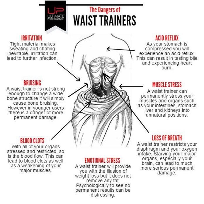 waist-trainer-effects